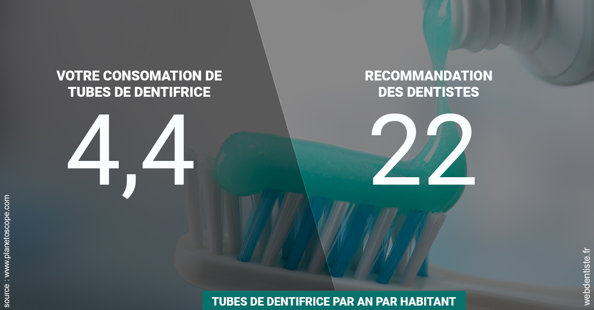 https://dr-goffoz-jf.chirurgiens-dentistes.fr/22 tubes/an 2